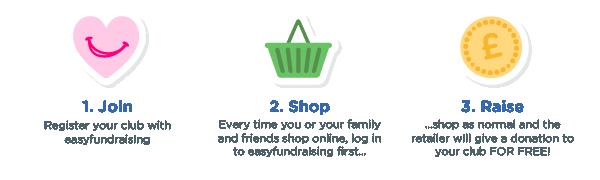 Easyfundraising-3steps