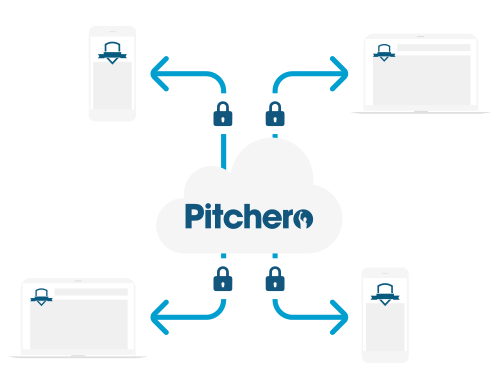 Pitchero Clubhouse Store all of your club data safe and securely in one place